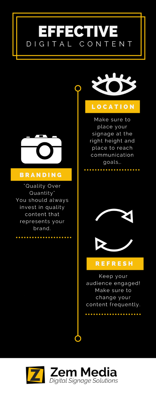 effective content infographic